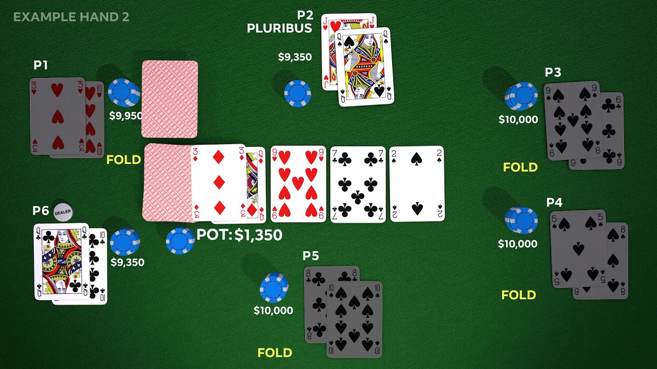The Way To Get Started Playing Poker Online